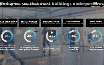 When is Building IoT Right for You?