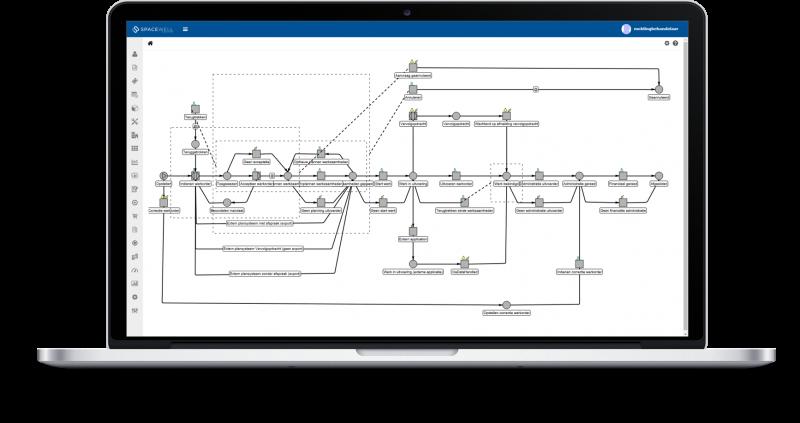 Workflows screenshot