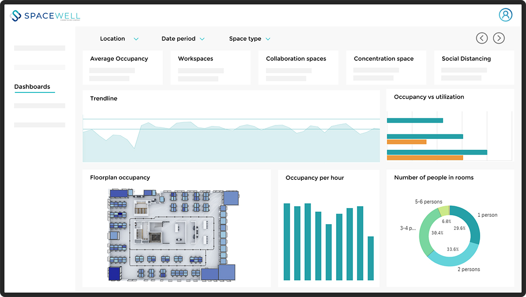 Axxerion screenshot - Dashboard
